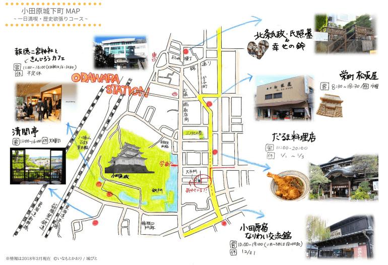 小田原城、MAP