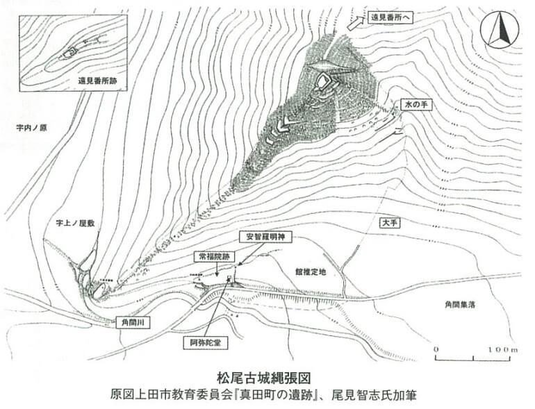 松尾古城、縄張図、松尾城、真田