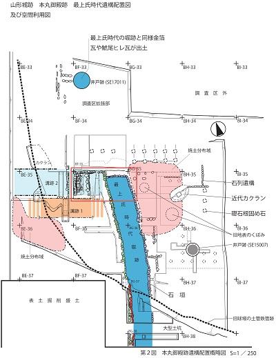 山形城、現状図、調査