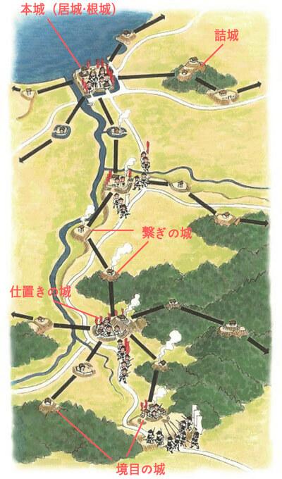 支城ネットワーク、香川元太郎、イラスト