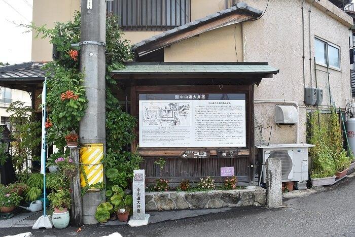 中山道、大井宿、桝形