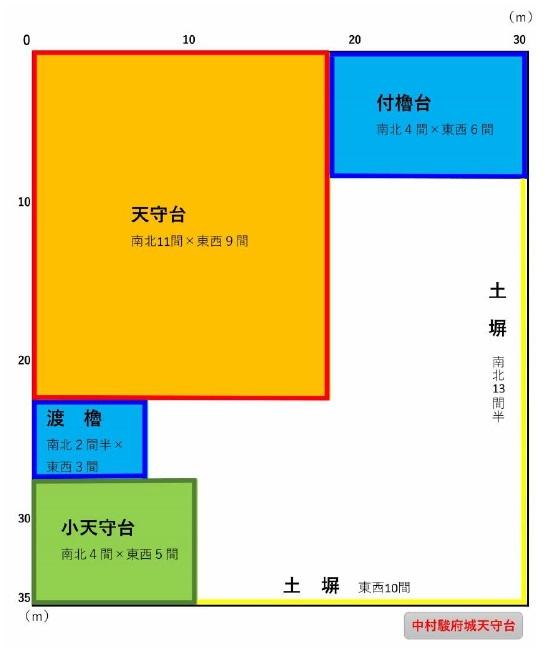 豊臣期駿府城の推定復元平面図