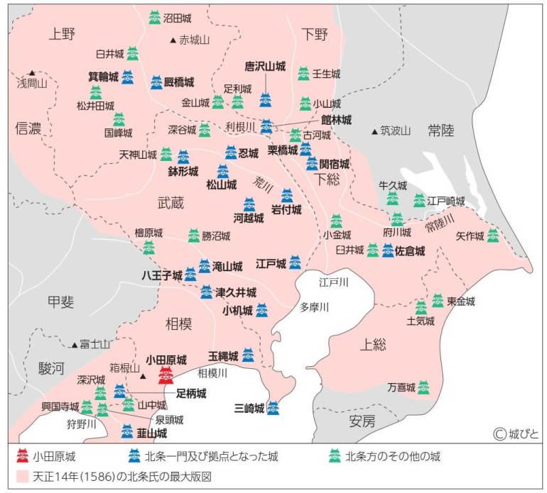 小田原北条氏の支城ネットワーク