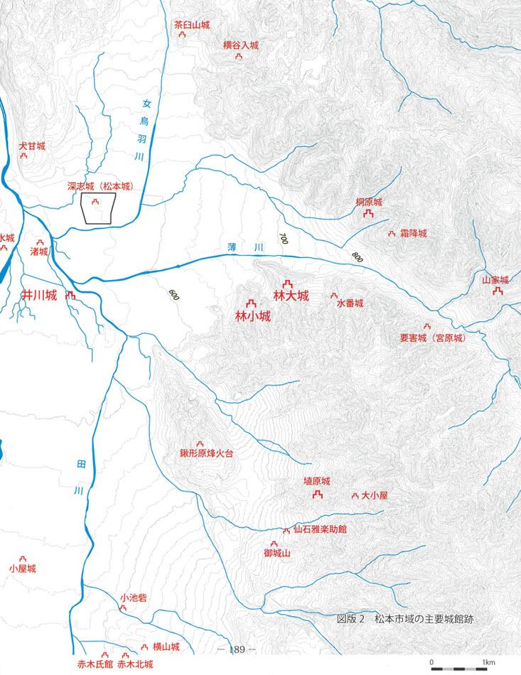 松本市、主要城館跡