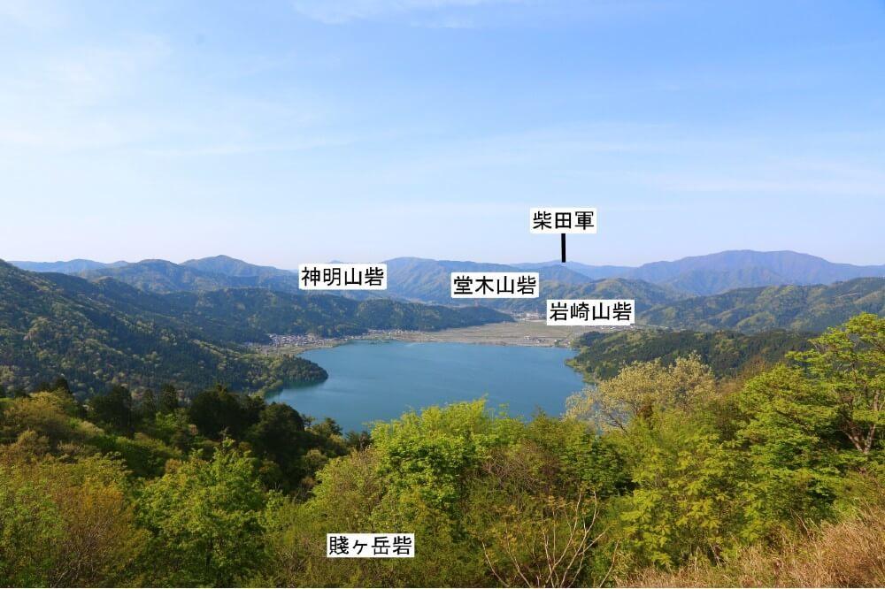賤ヶ岳の戦い、余呉湖