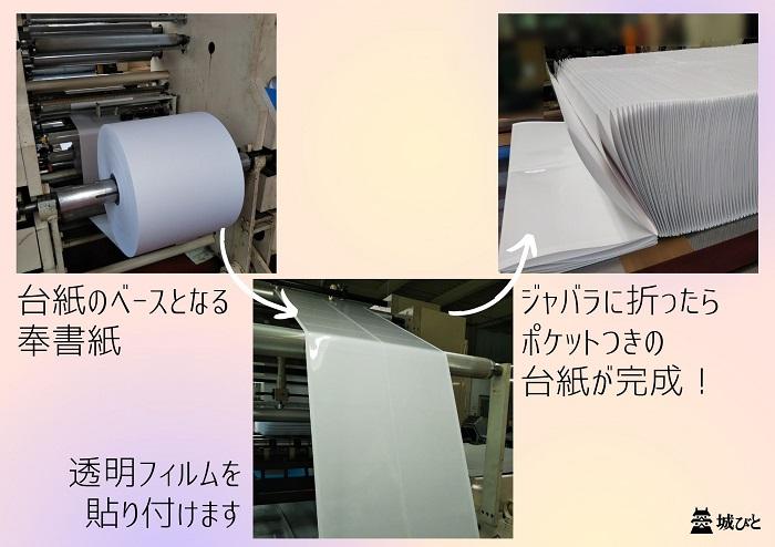 ポケット御城印帳、制作工程