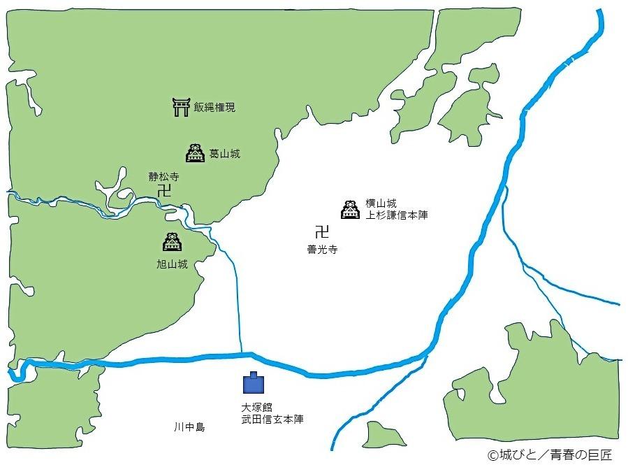 善光寺平地図