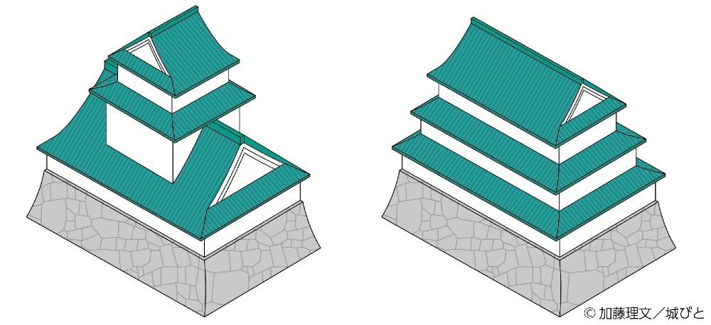 望楼型天守と層塔型天守