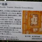 神戸櫓跡の説明