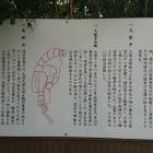 久能山城の説明板