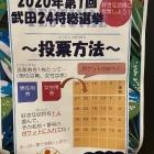 信玄ミュージアムで武田24将の人気投票やってました。